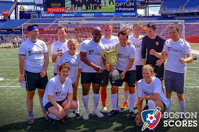 RSM 2019 Scores Cup Champions