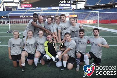 Weil 2019 Scores Cup Champions